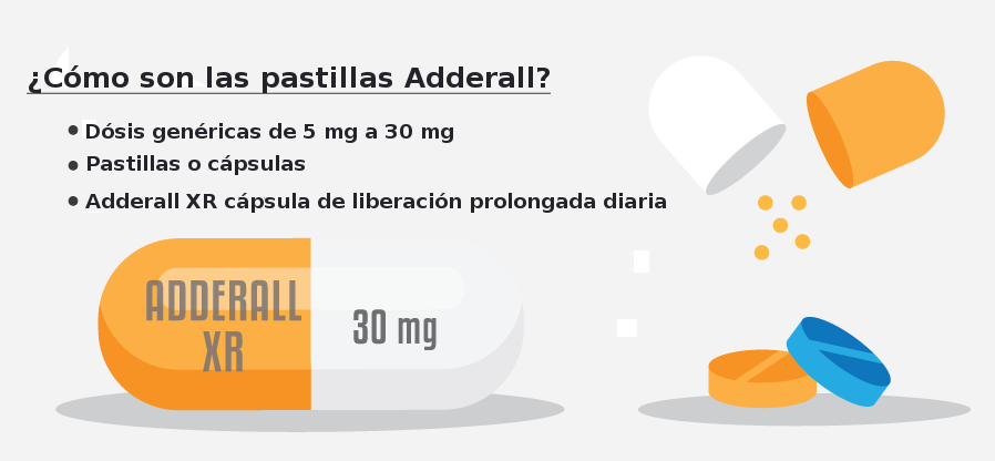 adderall-dosis